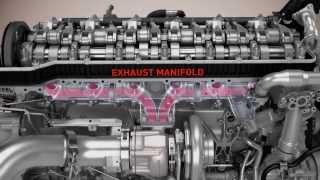 Euro 6 engine technology - 3D Animation - GB - Renault Trucks