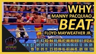Why Pacquiao Beat Mayweather (60 FPS Landed Punches Count   Remastered) #MayPac #WTFU