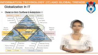 Information Technology IT and Global Trends new