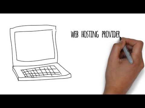 FaberHost.com - The Best Web Hosting in Indonesia