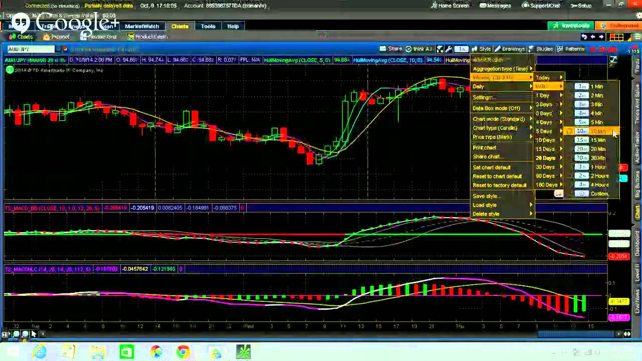 Understanding japanese candlesticks video