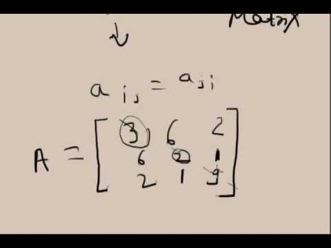 GATE 2014- Engineering Mathematics- Matrix Algebra Introduction- course part-1