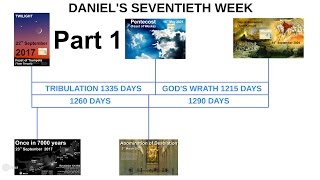 [Part 1] Rapture on Pentecost 2021 - Daniel