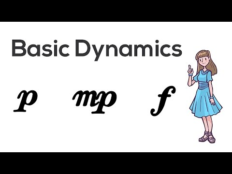 Basic Dynamics in Music   Music Theory Tutorial