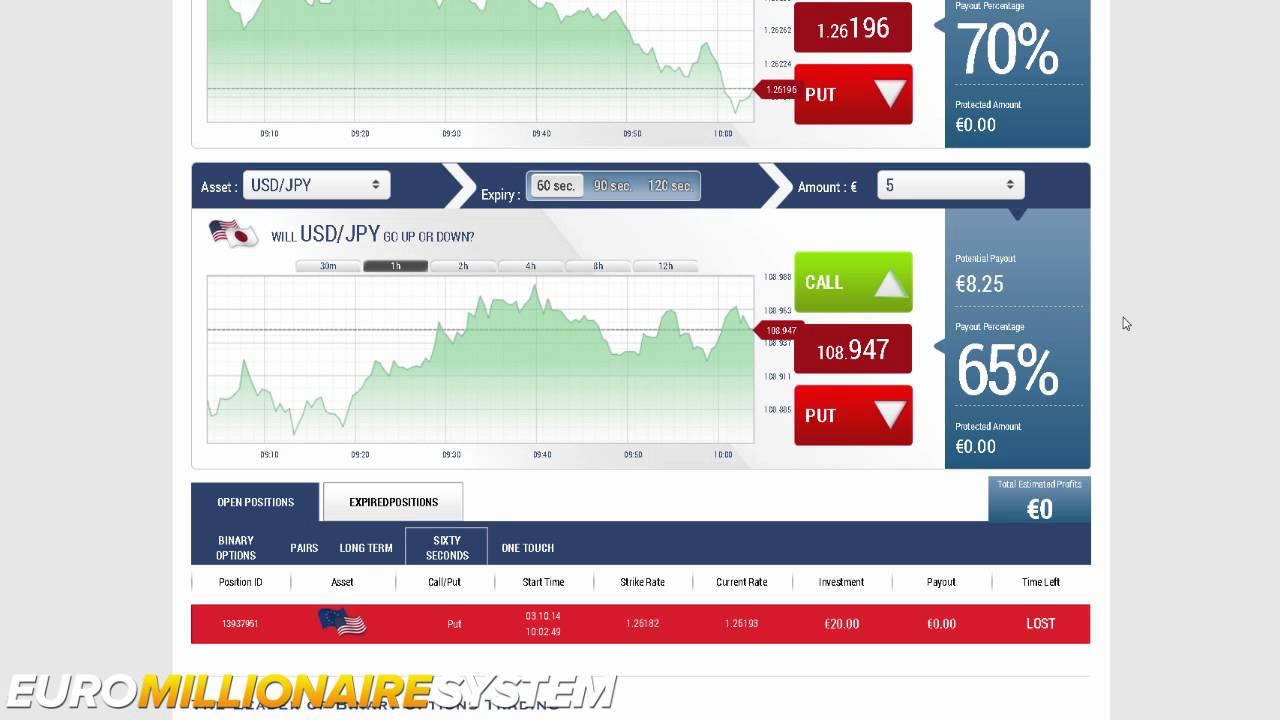 Banc de binary traders choice
