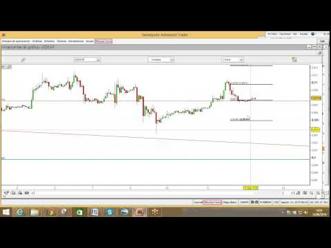 Forex: atentos a los cruces de la Libra Esterlina: Vídeo (13-08-2014)5:30 GMT
