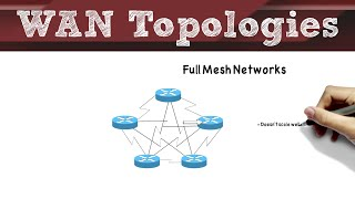 CCNA R&S version 3 Topics: WAN Topologies