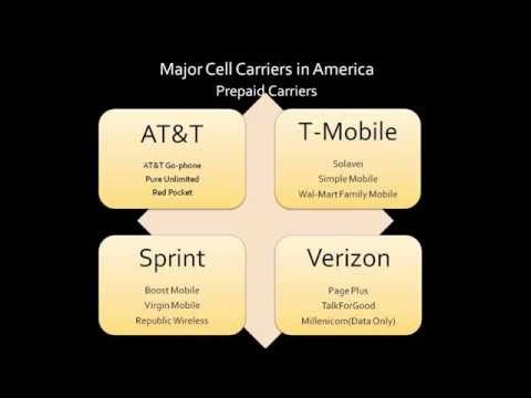 Which Prepaid? Straight Talk. Virgin Mobile. Page Plus. Solavei. Tracfone. etc?