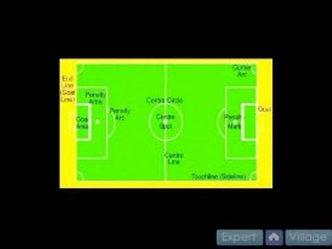 how to make a soccer field in your basement