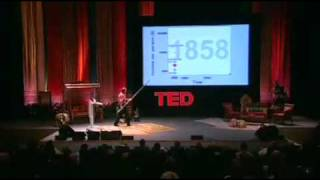 Hans Rosling: Asia's rise -- how and when