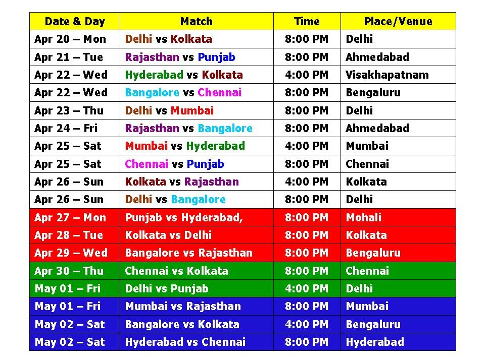 IPL 2016 : Live Cricket Scorecard | IPL 2016 Score - HD Wallpapers
