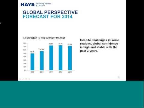 Hays Oil and Gas Global Salary Guide - US Webinar