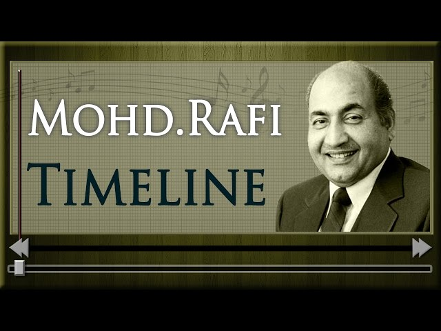 Mohammad Rafi Timeline - Jukebox -  Evergreen Old Songs of Mohd Rafi's Career (1944 - 1988)