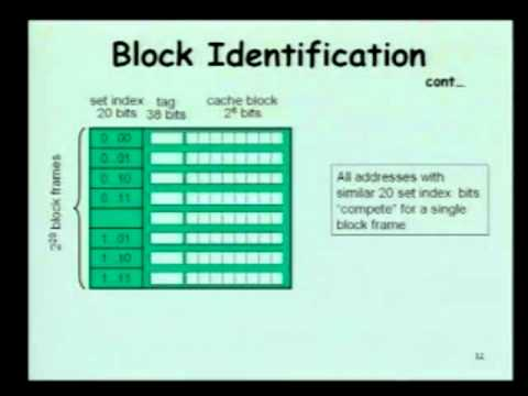 20  Basic of Memory Hierarchy