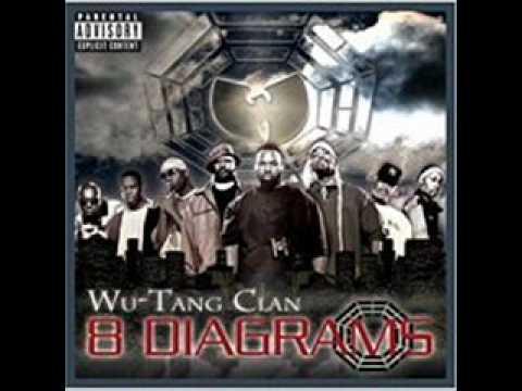 Wu-tang Clan - life changes
