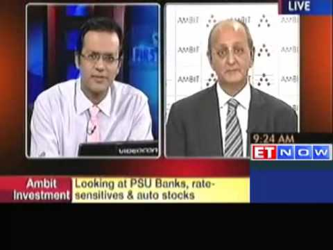 Indian Market Rally is not Warranted : Ambit Investment