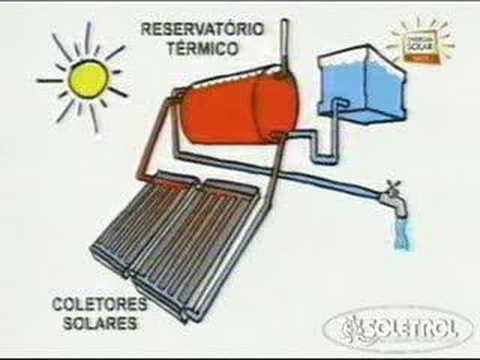Funcionamento b ásico do aquecedor solar