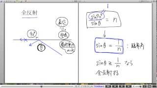 高校物理解説講義:「光の基本」講義11