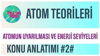 ATOM TEORİLERİ-2 (ATOMUN UYARILMASI ve SORU ÇÖZÜMLERİ)(KAZIM HOCA PRATİK FİZİK)