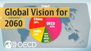 Looking to 2060: A Global Vision of Long-term Growth