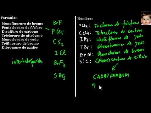 Formulacion inorganica 25: Resto binarios