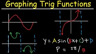 Graphing Trigonometric Functions, Phase Shift, Period, Transformations, Tangent, Cosecant, Cosine
