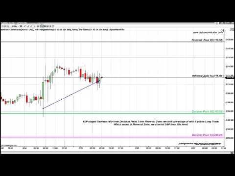 OIL NEWS 3 Fibonacci Trades February 25