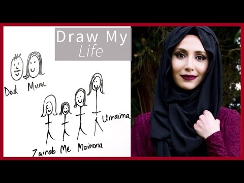 DRAW MY LIFE | Amenakin