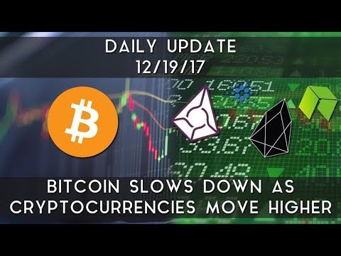 Daily Update (12/19/17)   Bitcoin slows down as others move higher