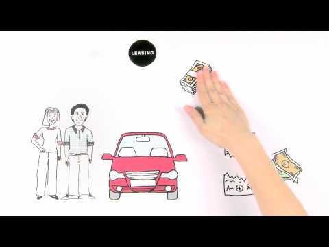 Die Autofinanzierung -