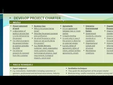 PMP Training  PMBOK 5 Project Integration Management  Part 1-www.tutorali.com