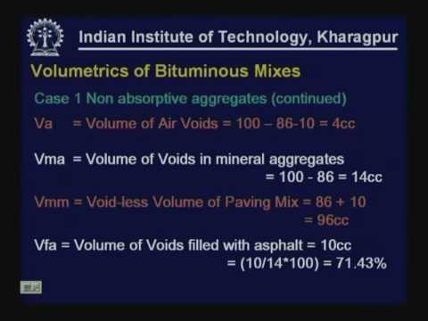Lecture - 32 Design of Bituminous Mixes - I