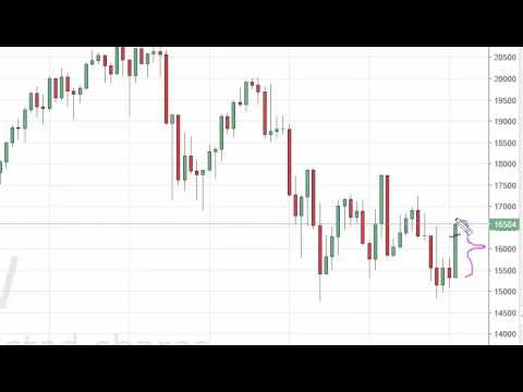 Nikkei Index forecast for the week of July 18 2016, Technical Analysis