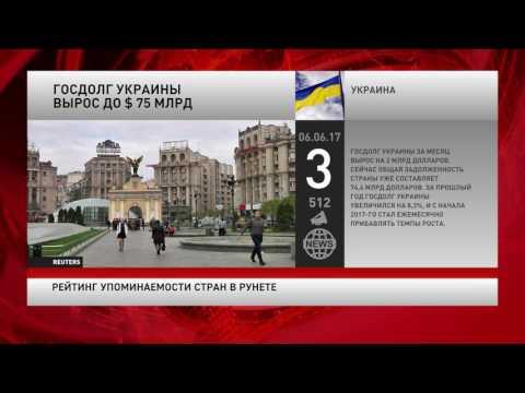 Рейтинг упоминаемости стран в русскоязычном интернете за 6 июня