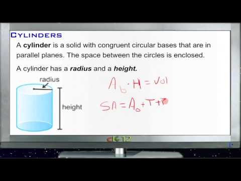 Cylinders Principles - Basic