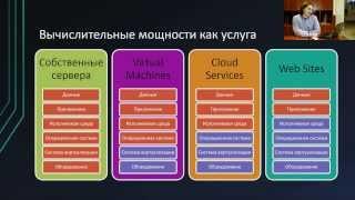 Windows Azure - Web Sites vs Cloud Services vs Virtual Machines