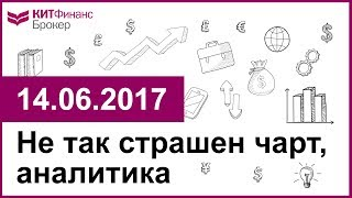 Не так страшен чарт, аналитика - 14.06.2017; 16:00 (мск)