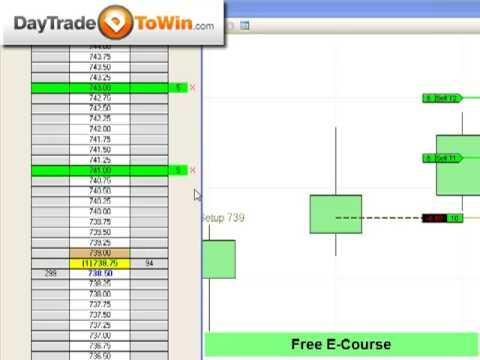 E-mini trading system reviews