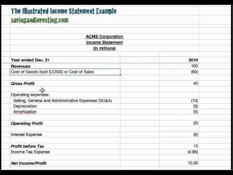 10B. The Illustrated Income Statement Example - YouTube