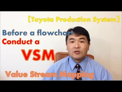 Before making a flowchart, complete Value Stream Mapping (VSM) 【Toyota Production System】