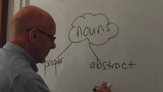 Use of English: Abstract Nouns