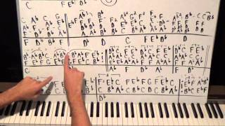 Piano Lesson Entertainment by Phoenix CORRECT Tutorial With A COOL Way To Play It!