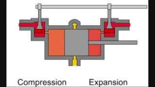Animation Of Steam Engine