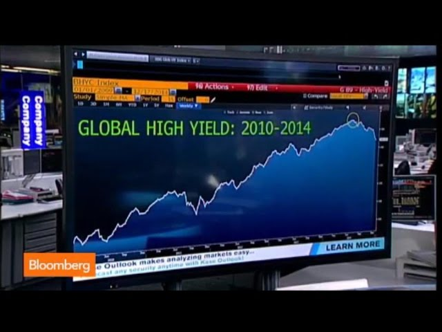 Is the Five-Year Junk Bond Rally Over?