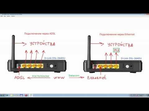 Настройка роутера D-Link DSL-2640U
