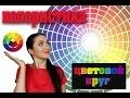 КОЛОРИСТИКА Урок 1 Цветовой круг Хроматические и ахроматические цвета mp3