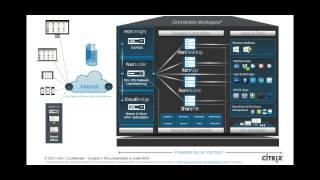 Citrix Workspace Suite Webinar