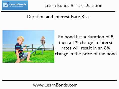 Bond Duration and Interest Rate Risk - What they are and why they are important