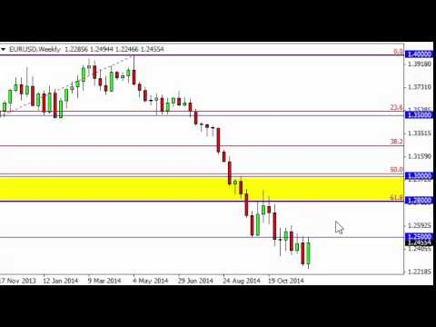 EUR/USD Forecast for the week of December 15, 2014, Technical Analysis