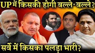 2019 चुनाव को लेकर क्या कहता है यूपी का मिजाज ? INDIA NEWS VIRAL